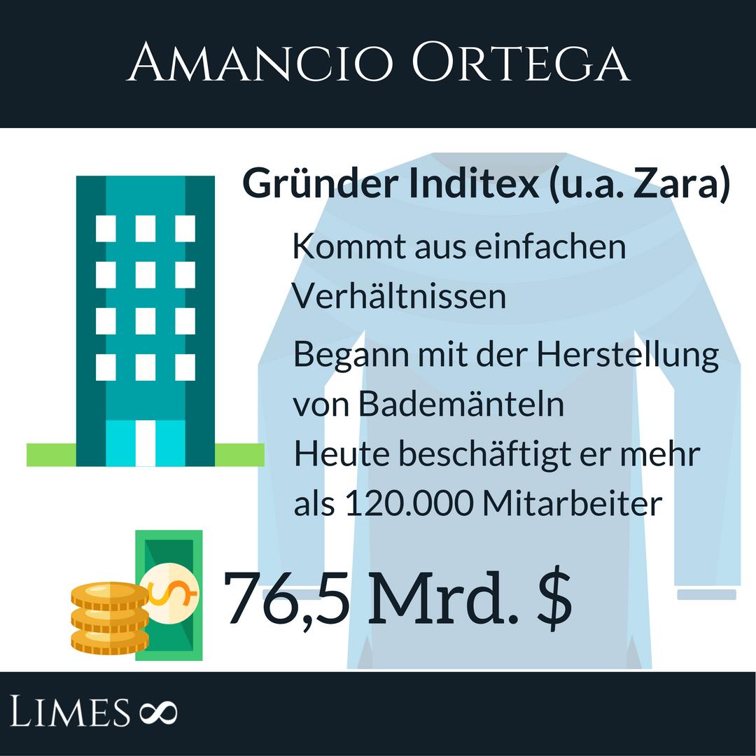 Amancio Ortega Infografik