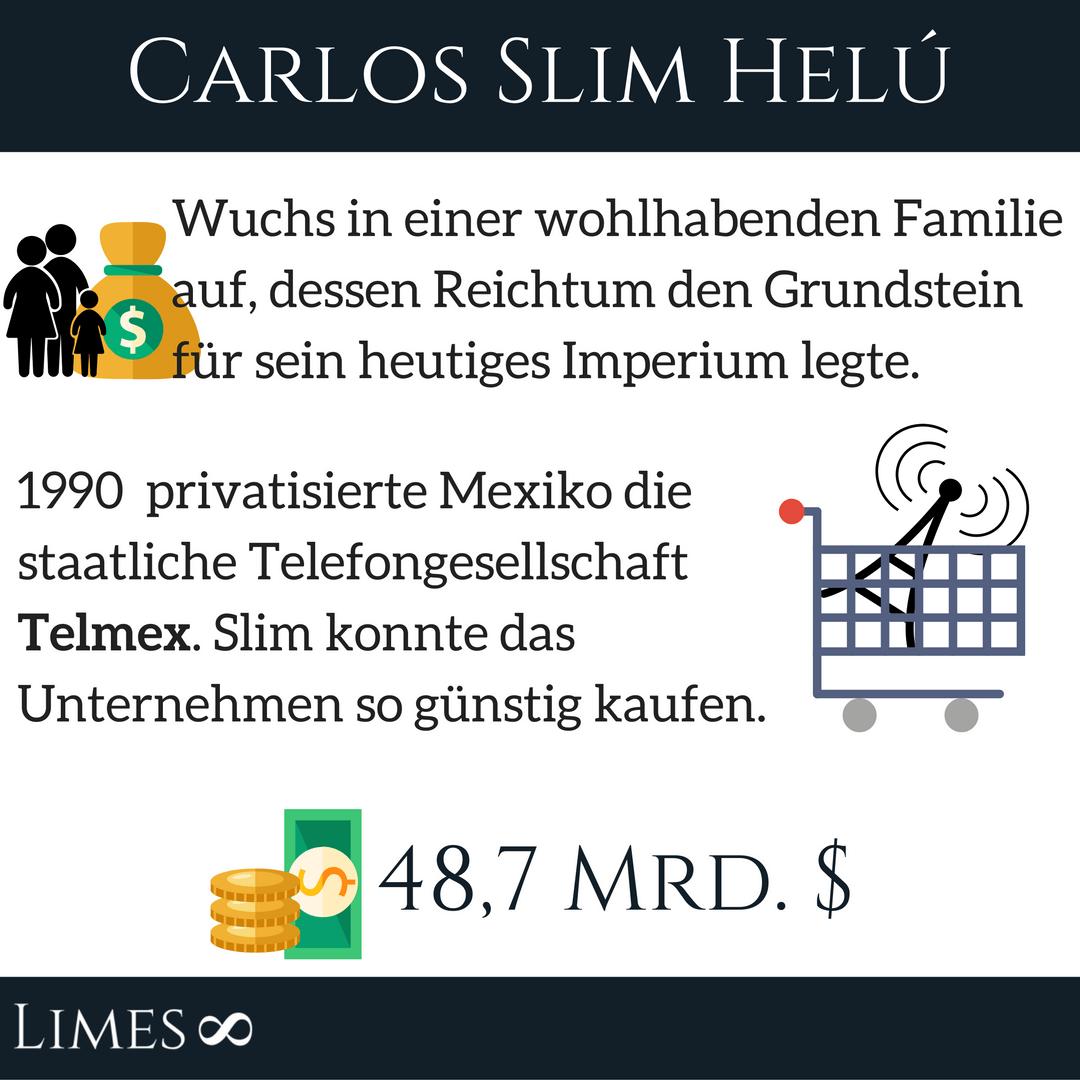Reichsten Mann in Mexiko Infografik