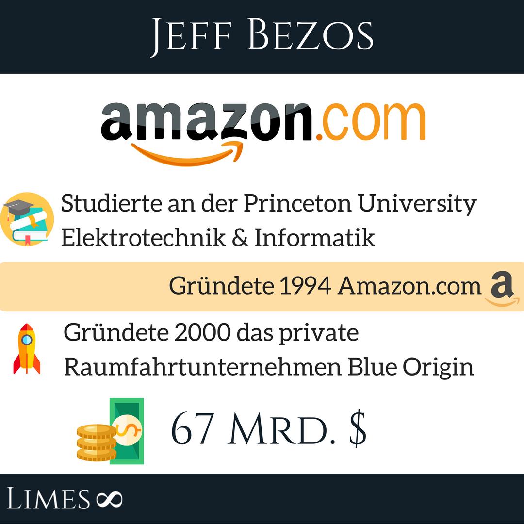Gründer von Amazon - Infografik