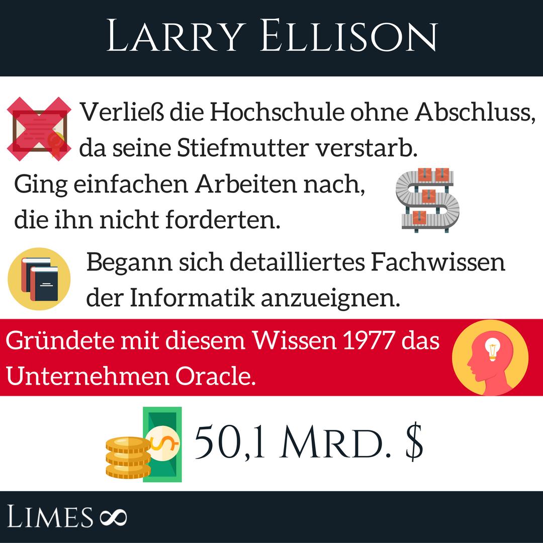 Großzügig Zimmerei Zitat Vorlage Galerie - Beispiel Business ...